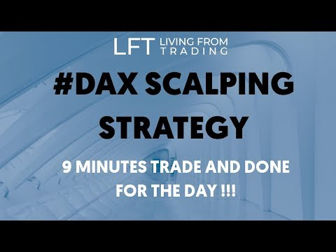 DAX scalping strategy – 9 minutes trade and done for the day!
