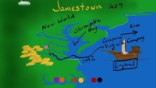 Why Was Jamestown Founded thumbnail