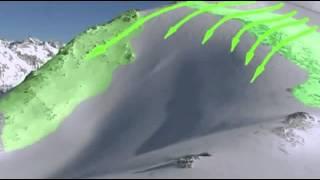 Фрирайд на сноуборде  Урок 7  Влияние погоды