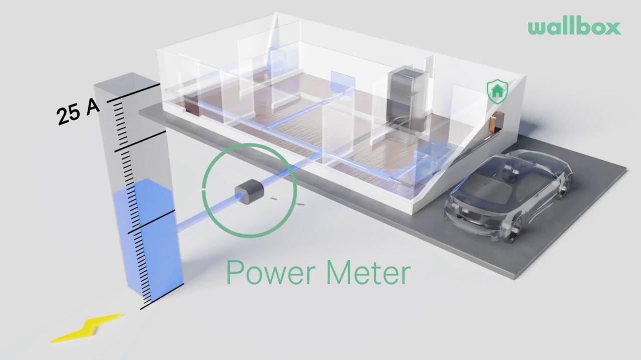 incarcare dinamica pentru masini electrice