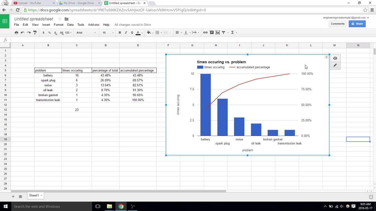 Pareto chart google sheets video 33 youtube pareto chart google sheets video 33 geenschuldenfo Images