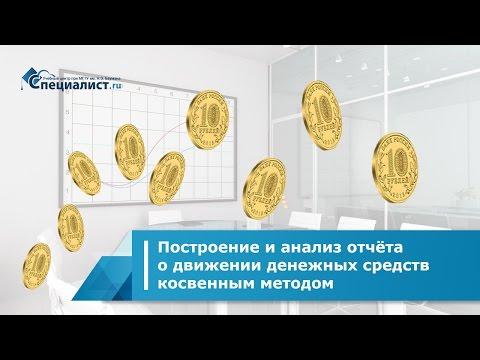 Финансовый отдел