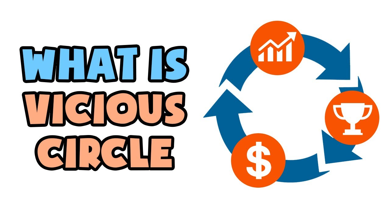Download What is Virtuous Circle   Explained in 2 min