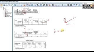 assessing assumptions with simple regression using spss