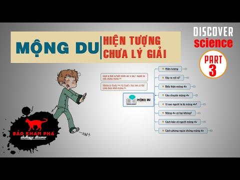 giải mã mộng du tại kqxsmb.info