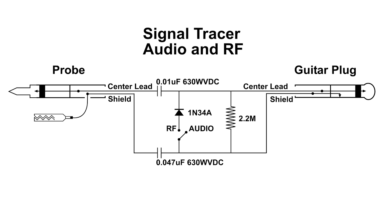 build a audio and rf signal tracer using a guitar amplifier youtube rh youtube com Pulse Generator Kit Pulse Generator Kit
