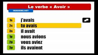 French Imperfect Tense #  Verb = Avoir