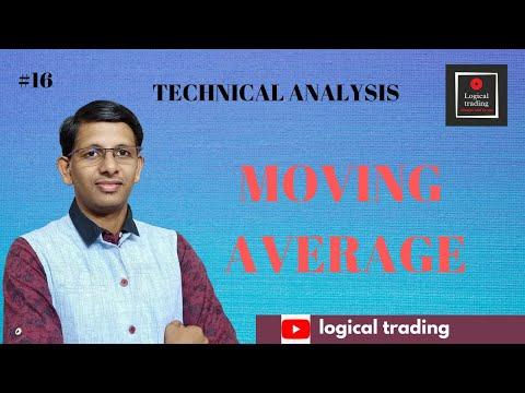 TECHNICAL ANALYSIS OF STOCK MARKET , MOVING AVERAGES ,SMA ,EMA