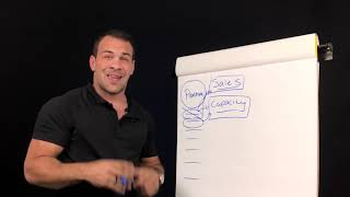 The Fastest Way To Grow Your Business - More Profit, More Productivity - The Velocity Method