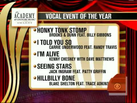 2010 Academy of Country Music Nominations