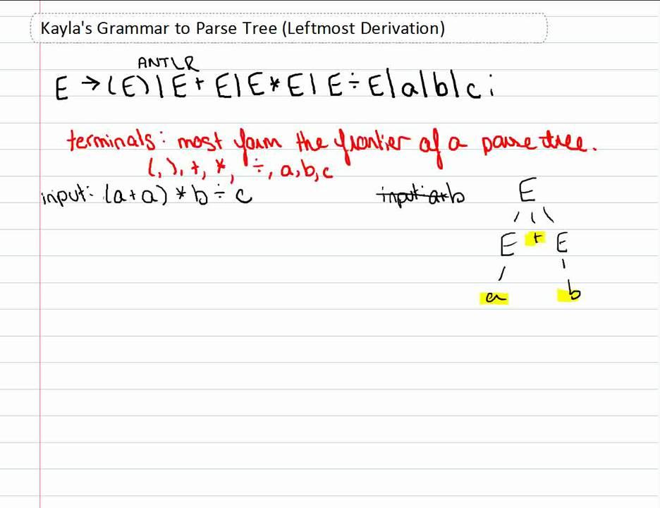 Grammar Parsing Tutorial