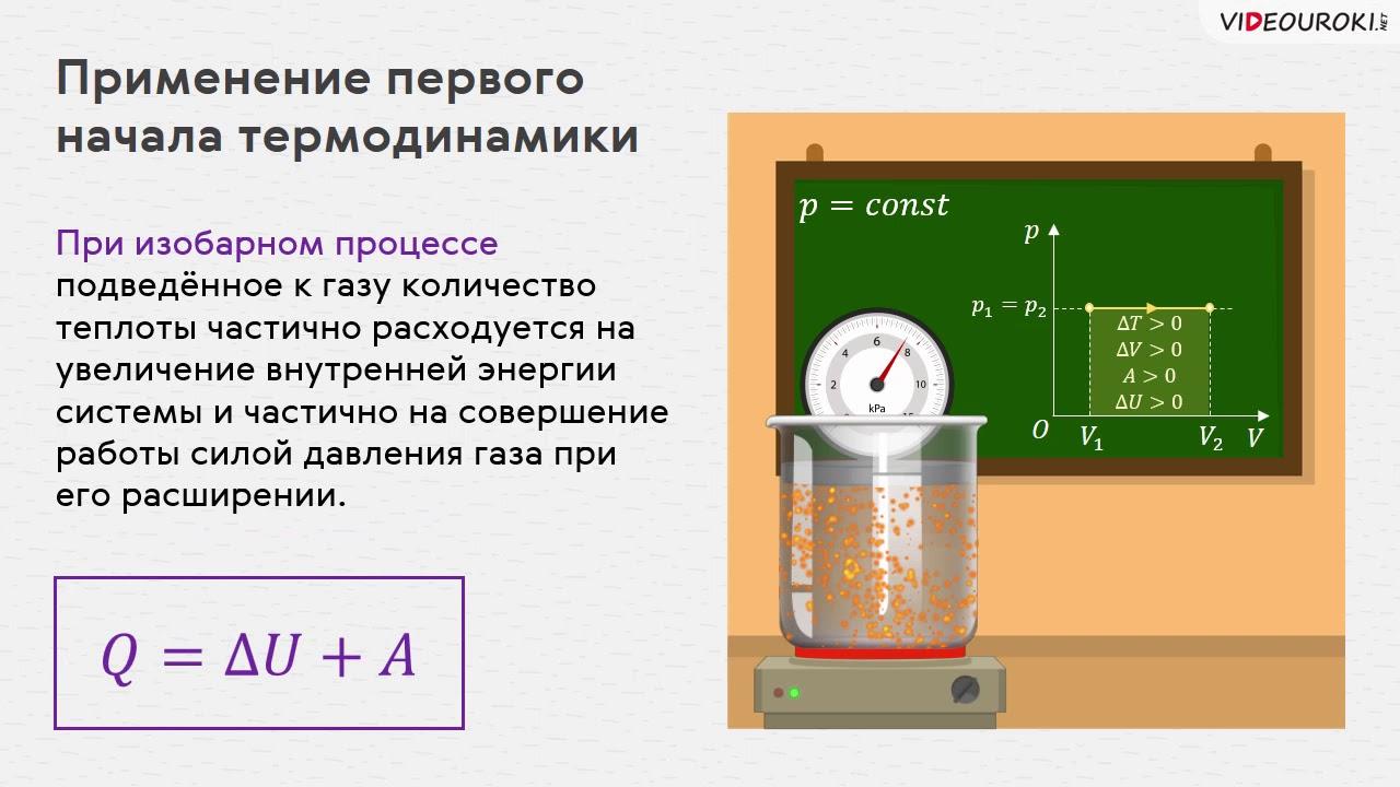 Применение первого начала термодинамики к изопроцессам