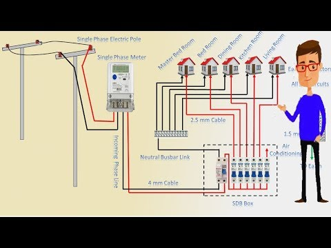 Single Phase Line Wiring Installation In House Single Phase Line Earthbondhon Youtube