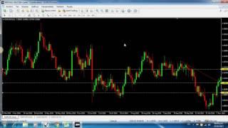 Stop Loss y Take Profit (Forex para Dummies) Parte 7