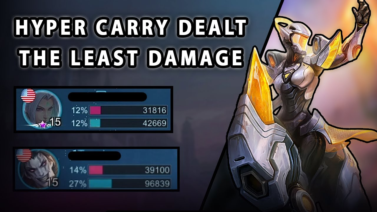 How To Win Even When The Hyper Carry Dealt The Least Damage | Mobile Legends