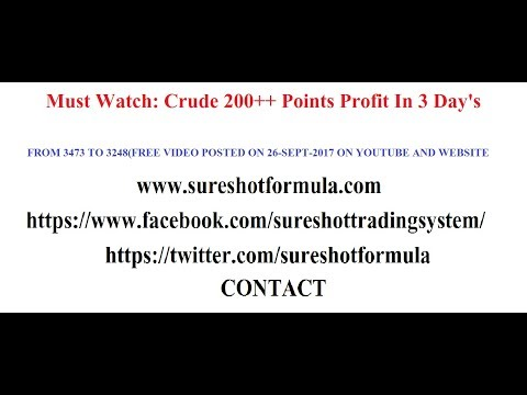 Must Watch: Crude 200++ Points Profit In 3 Day's(Call Posted on YouTube)