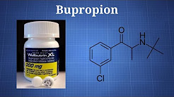 hqdefault - Bupropion Mechanism Of Action Depression