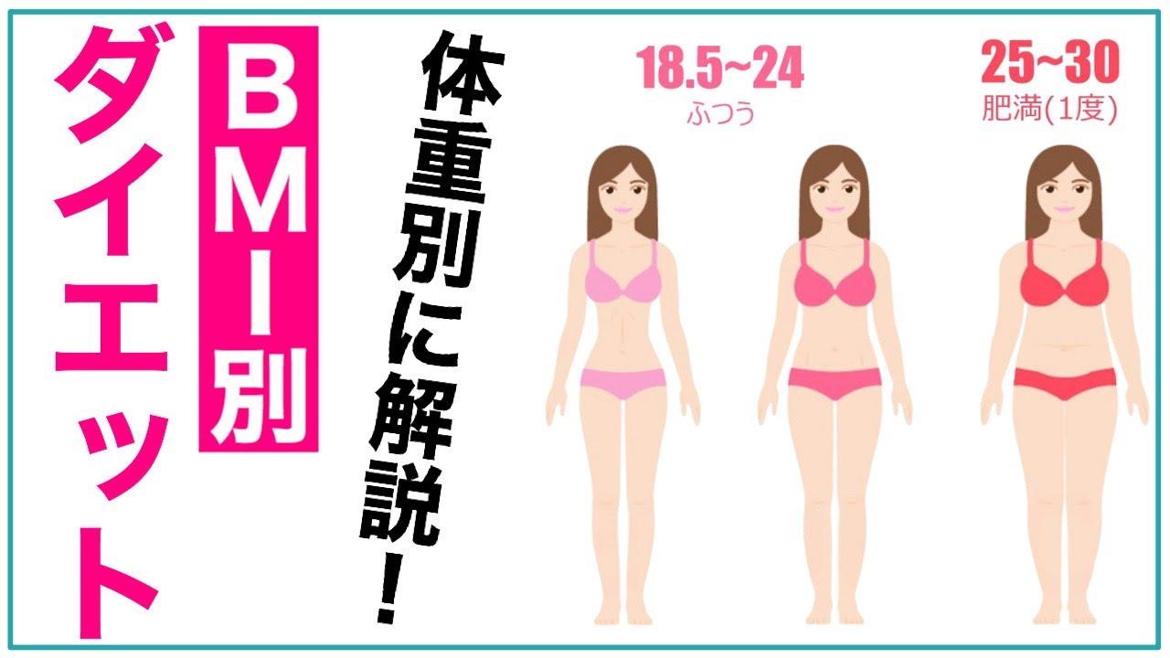 【BMI別ダイエット法】ダイエット初心者必見!【正しく痩せる方法】