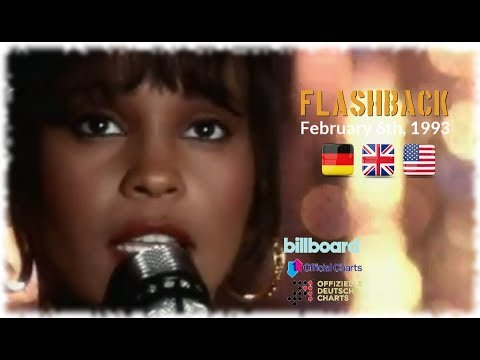 Flashback - February 6th, 1993 (German, UK & US-Charts)