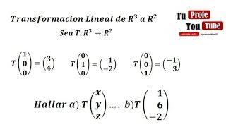 Uno de mis libros favoritos, los invito a que lo consulten Linear A...