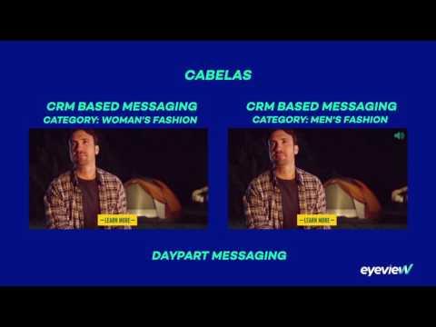 Retail Omnichannel: Daypart Messaging