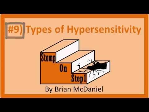 Hypersensitivity Type 1 2 3 4, Urticaria Anaphylaxis Immune Complexes I II III IV
