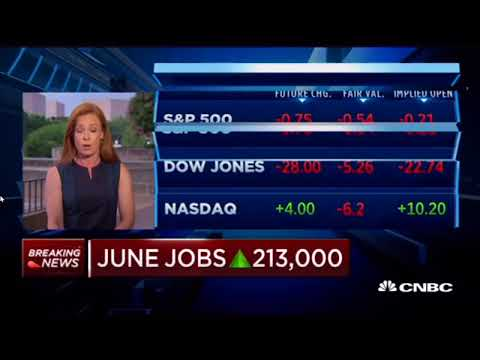 June Jobs Report Beats Expectations; 213,000 Jobs Added