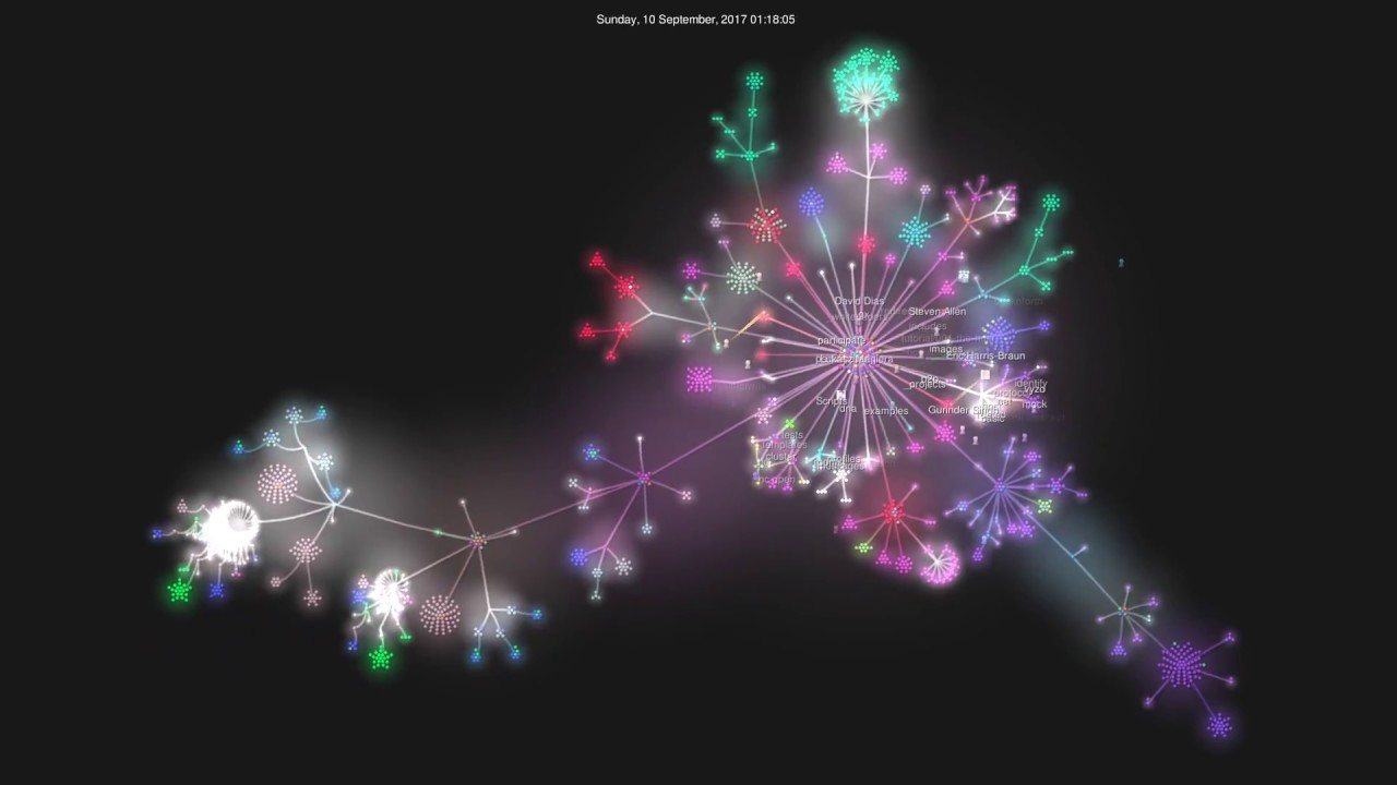 Ceptr metacurrency ceptr github visualization 29.08.2018