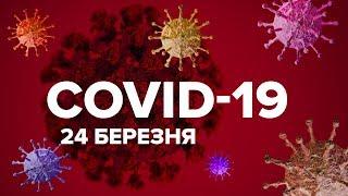 коронавірус в Україні 24 березня. Тести з Китаю і допомога пенсіонерам