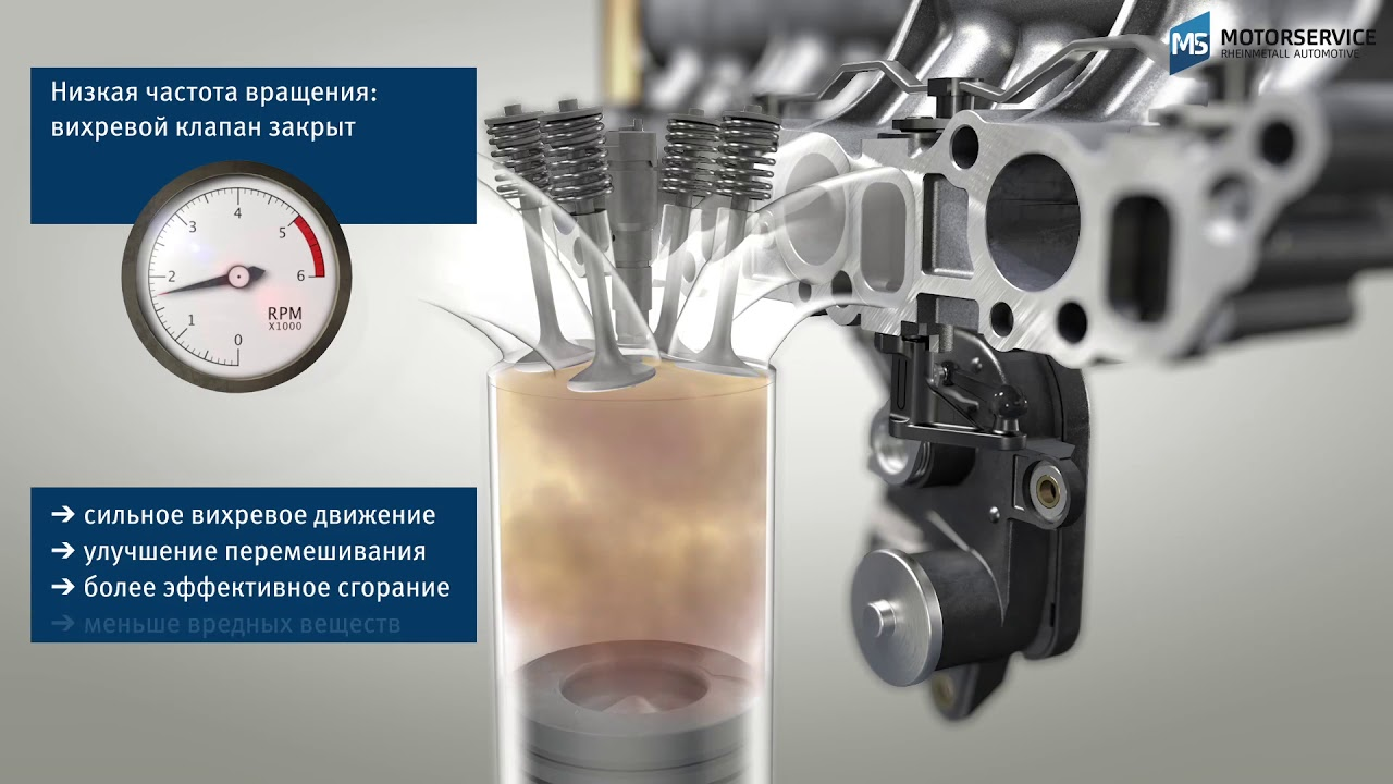 Как устроены впускные коллекторы? (3D анимация) - Motorservice Group