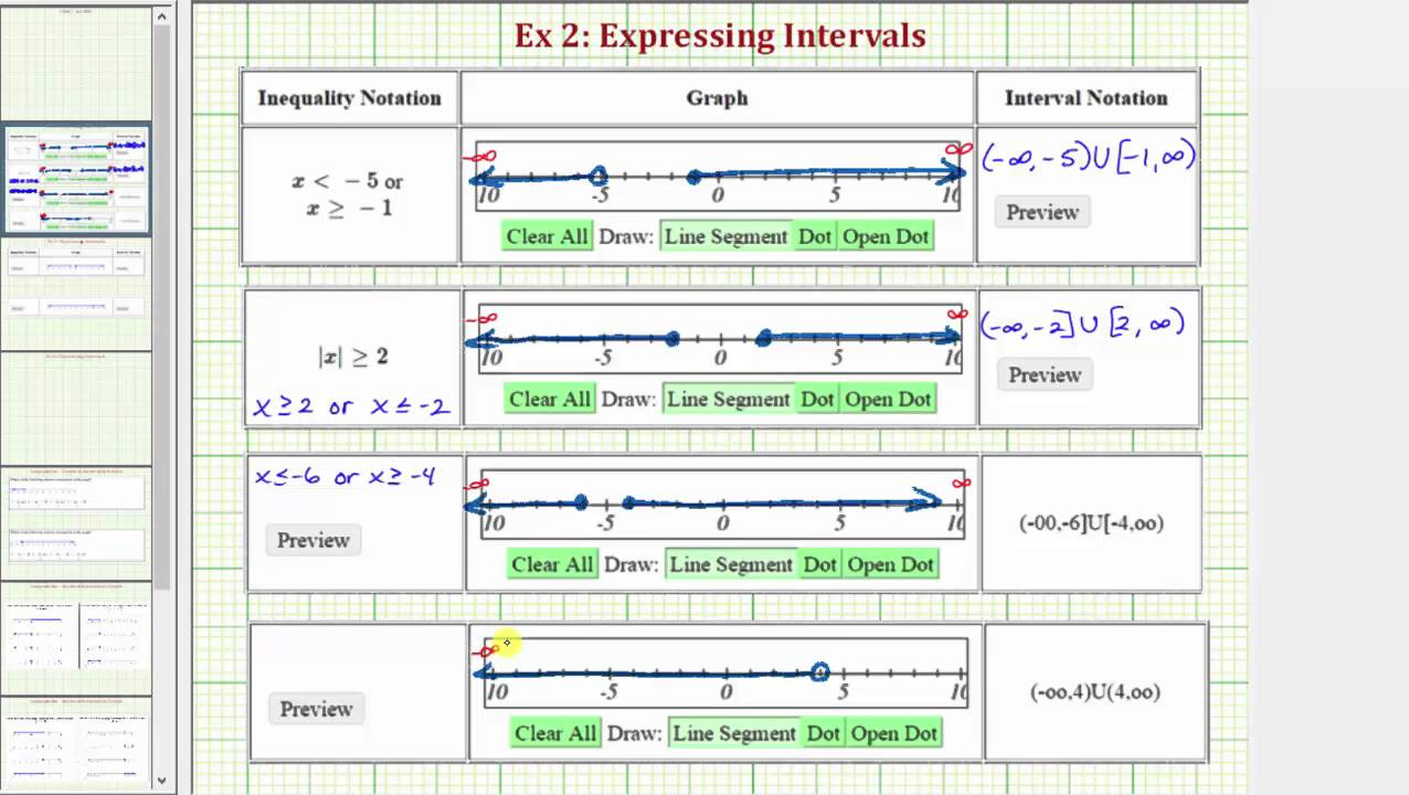 ex 2 express intervals using inequalities graphs and interval