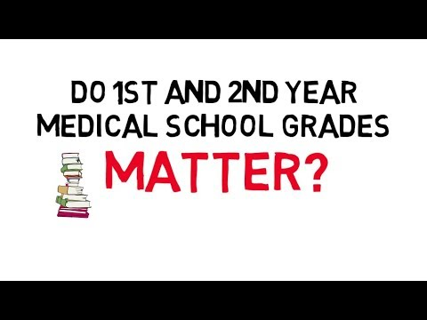 Do 1st And 2nd Year Medical School Grades Matter?