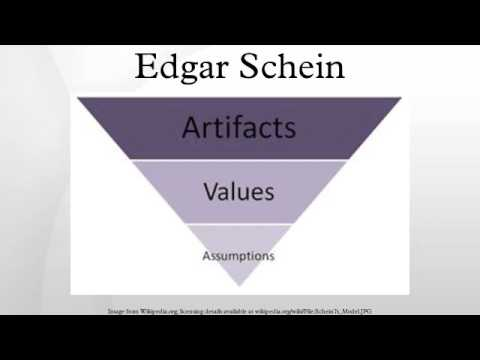 edgar schein model essay Edgar schein is the society of sloan fellows professor of management emeritus and a professor emeritus at the mit sloan school of management schein investigates organizational culture, process consultation, research process, career dynamics, and organization learning and change.