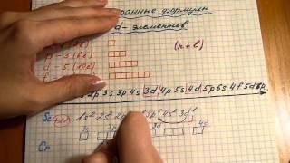 Электронные формулы d-элементов. Явление проскока электрона.
