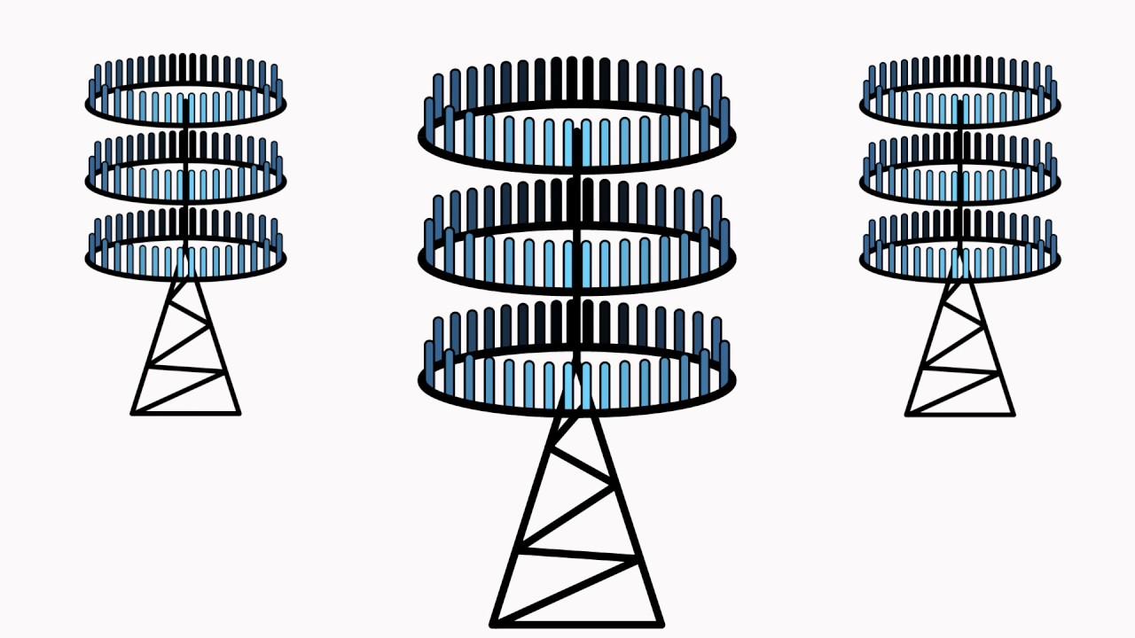 5G Technologies: Massive MIMO Explained