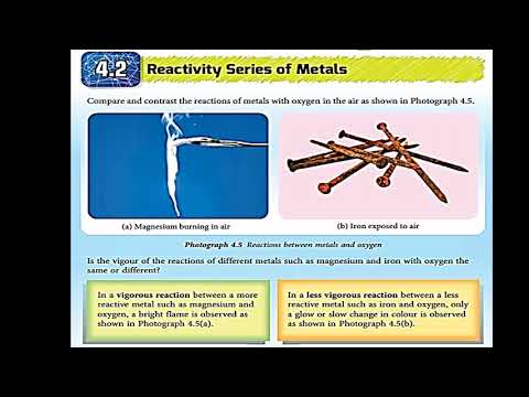 Chapter 4 The Reactivity Of Metals Lessons Tes Teach