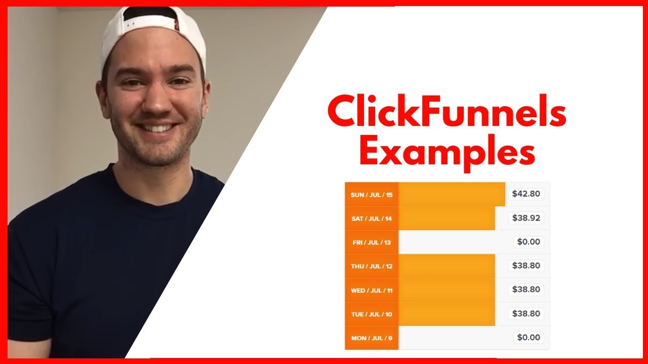 Best ClickFunnels Examples | See What ClickFunnels Is All About