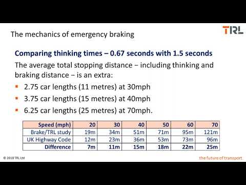 Speed management through vehicle technology