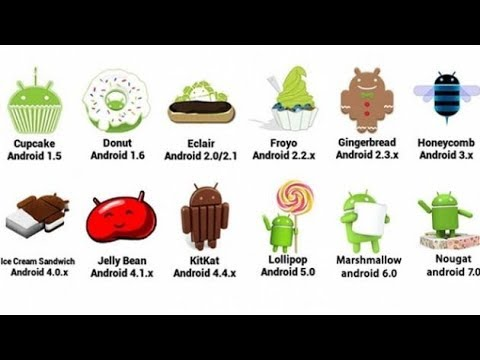 android all versions names 2017 / android history or android evolution