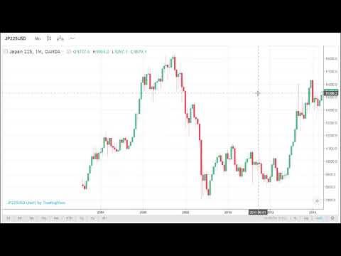Japan NIKKEI 225 Stock Market Index (Review)