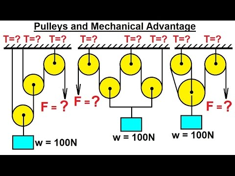 Mechanical Engineering: Particle Equilibrium (13 of 19) Pulleys and Mechanical Advantage