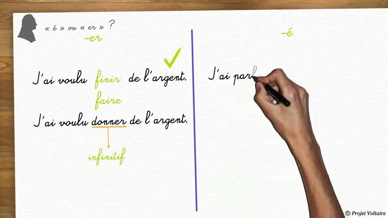 Comment Savoir Si Le Verbe Est A L Infinitif Ou Au Participe Passe Alors Qu On Entend E En Terminaison Les Astuces De La Grammaire Aide A La Correction Des Dictees