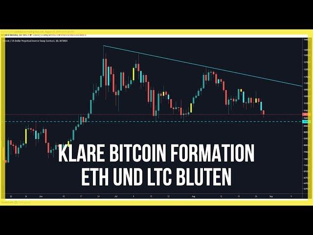 😴9487$ Bitcoin geht seitwärts 💹Steht ETH Wende bevor? LTC blutet