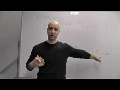 2. Ekonomické subjekty a rozhodování (videa ke knize Mikro2)