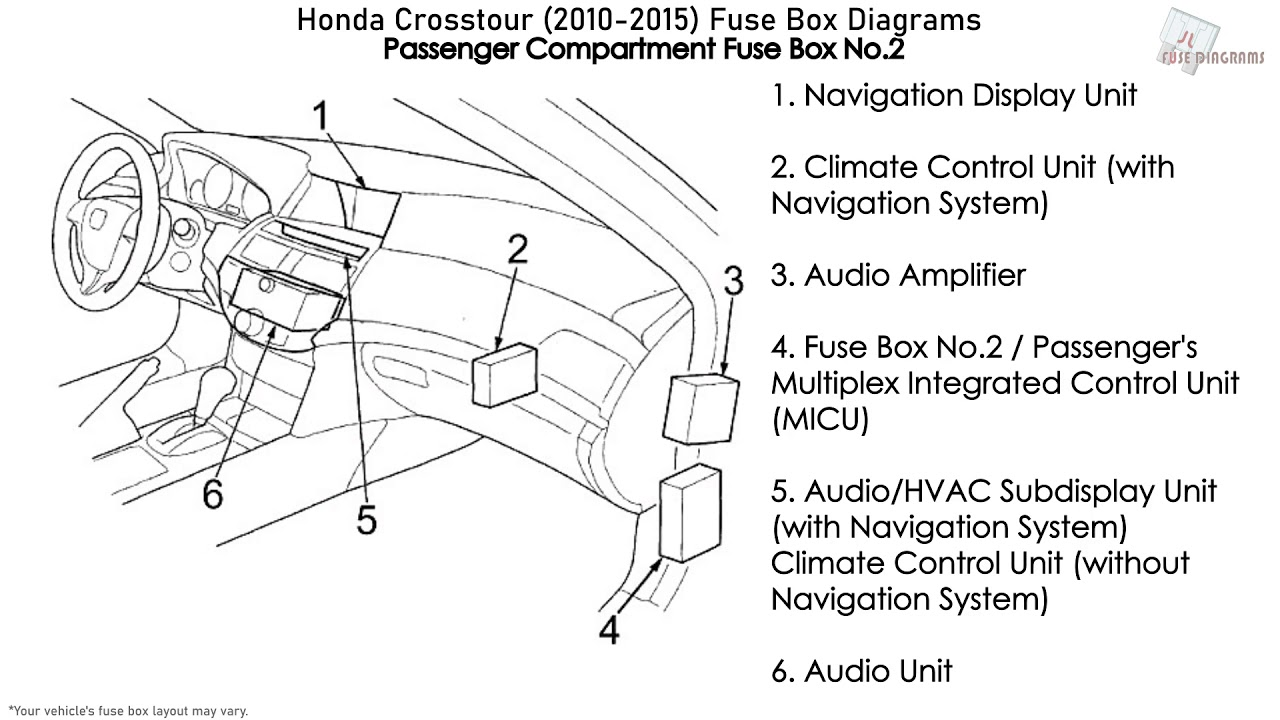 honda crosstour (2010-2015) fuse box diagrams - youtube  youtube