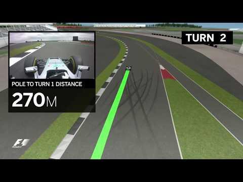 2017 British Grand Prix | Virtual Circuit Guide
