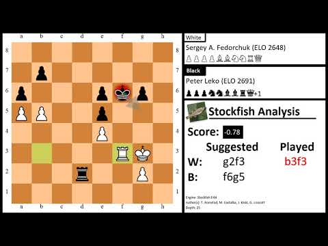 Sergey A. Fedorchuk vs Peter Leko at World Rapid 2017 Round 12.24 in 2017.12.28