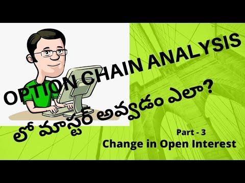 OPTION CHAIN ANALYSIS #PART- 3 CHANGE IN OPEN INTEREST# in TELUGU