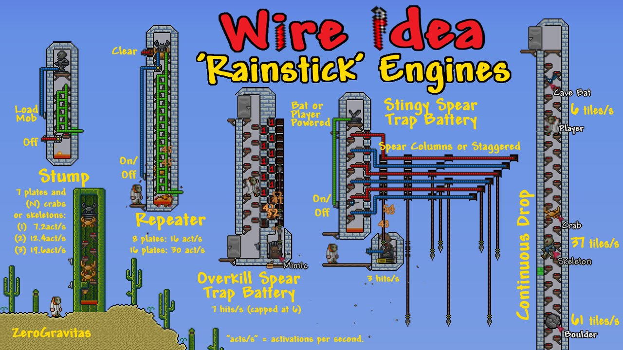 rainstick engines simple rapid fire spear traps wiring ideas rh youtube com Terraria Wire Creations Boulder Terraria Wiring