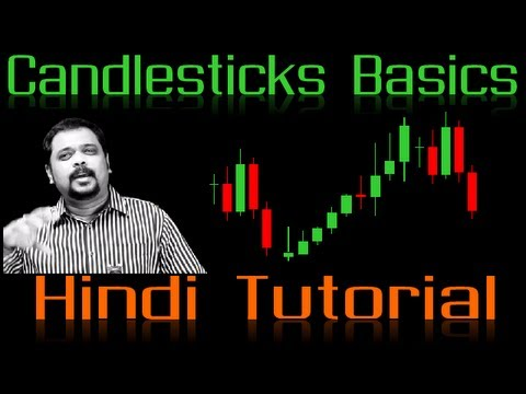 Candlestick  Analysis in Hindi